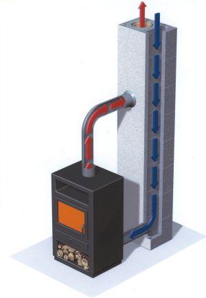 schornstein bauen kosten abfluss reinigen mit